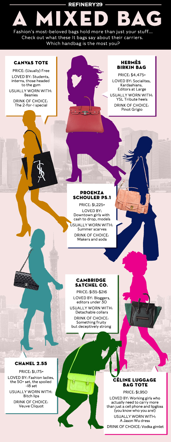 What Your It Bag Of Choice Says About You